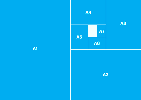 Blue Chip Printing Uk Paper Sizes A0 A1 A2 A3 A4
